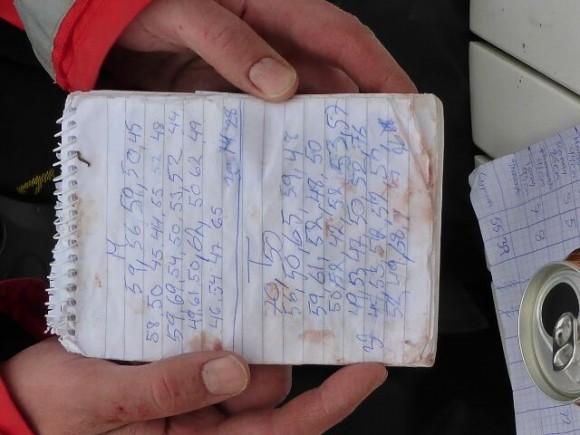 1:an och 2:an var i samma båt sista dagen och kampen var hård. Totalt landades det 62 gädor i den båten fördelat 30-32